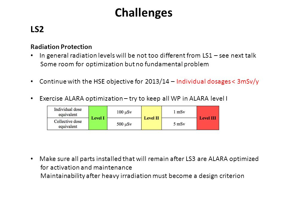 Challenges LS2 Radiation Protection In general radiation levels will be not too different from LS1 – see next talk Some room for optimization but no fundamental problem Continue with the HSE objective for 2013/14 – Individual dosages < 3mSv/y Exercise ALARA optimization – try to keep all WP in ALARA level I Make sure all parts installed that will remain after LS3 are ALARA optimized for activation and maintenance Maintainability after heavy irradiation must become a design criterion