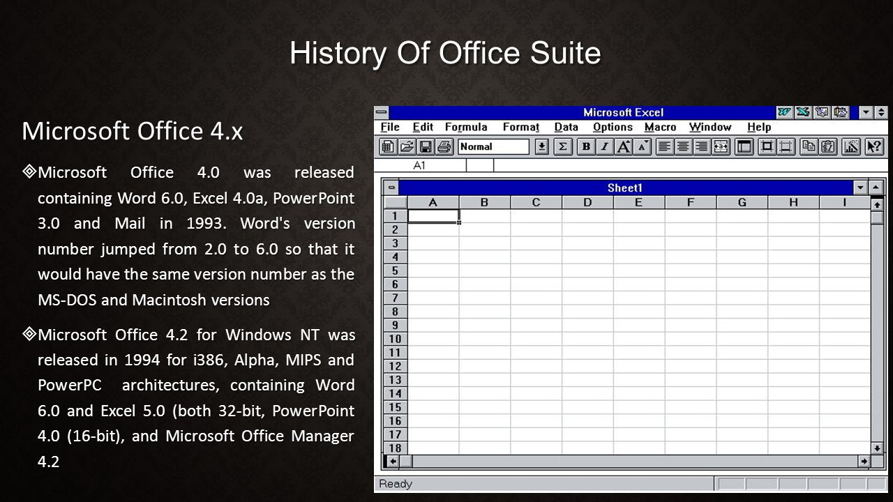 History Of Office Suite Microsoft Office 4.x  Microsoft Office 4.0 was released containing Word 6.0, Excel 4.0a, PowerPoint 3.0 and Mail in 1993.