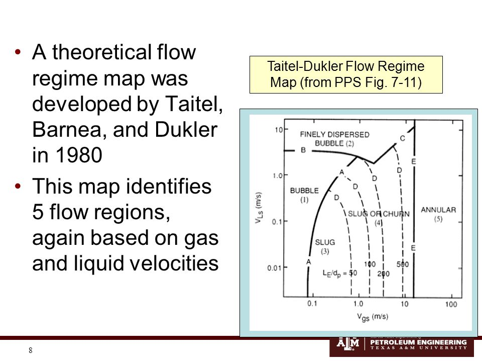 8 Taitel-Dukler Flow Regime Map (from PPS Fig. 7-11) A theoretical flow regime map was developed by Taitel, Barnea, and Dukler in 1980 This map identi