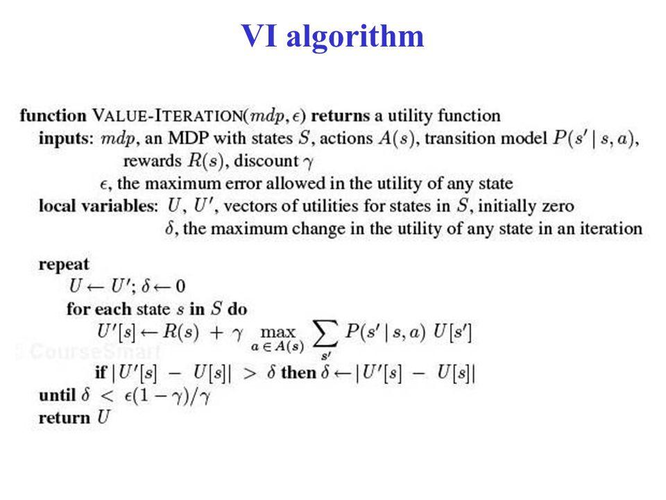 VI algorithm