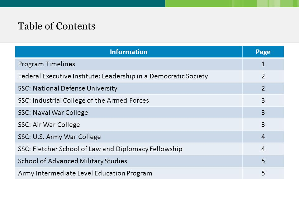 Table of Contents InformationPage Program Timelines1 Federal Executive Institute: Leadership in a Democratic Society2 SSC: National Defense University2 SSC: Industrial College of the Armed Forces3 SSC: Naval War College3 SSC: Air War College3 SSC: U.S.