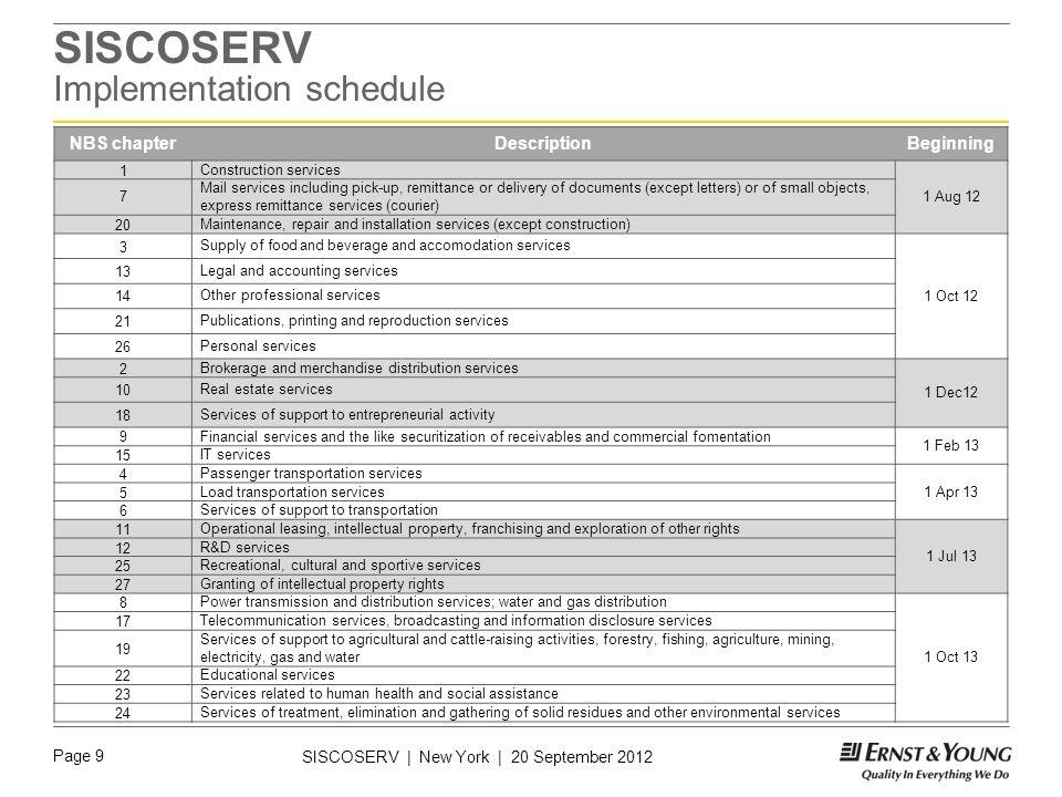 Page 10 SISCOSERV | New York | 20 September 2012 SISCOSERV Acquisition module — imports ► RAS (Registro de Aquisicao de Servicos) ► Possible reporting ways: 1.