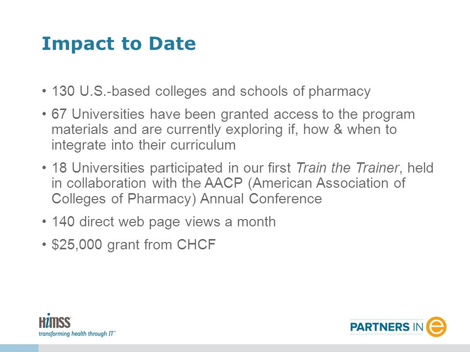 130 U.S.-based colleges and schools of pharmacy 67 Universities have been granted access to the program materials and are currently exploring if, how & when to integrate into their curriculum 18 Universities participated in our first Train the Trainer, held in collaboration with the AACP (American Association of Colleges of Pharmacy) Annual Conference 140 direct web page views a month $25,000 grant from CHCF Impact to Date