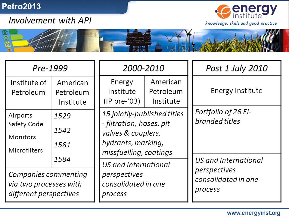 knowledge, skills and good practice www.energyinst.org Petro2013 Involvement with API Pre-1999 Institute of Petroleum American Petroleum Institute Air