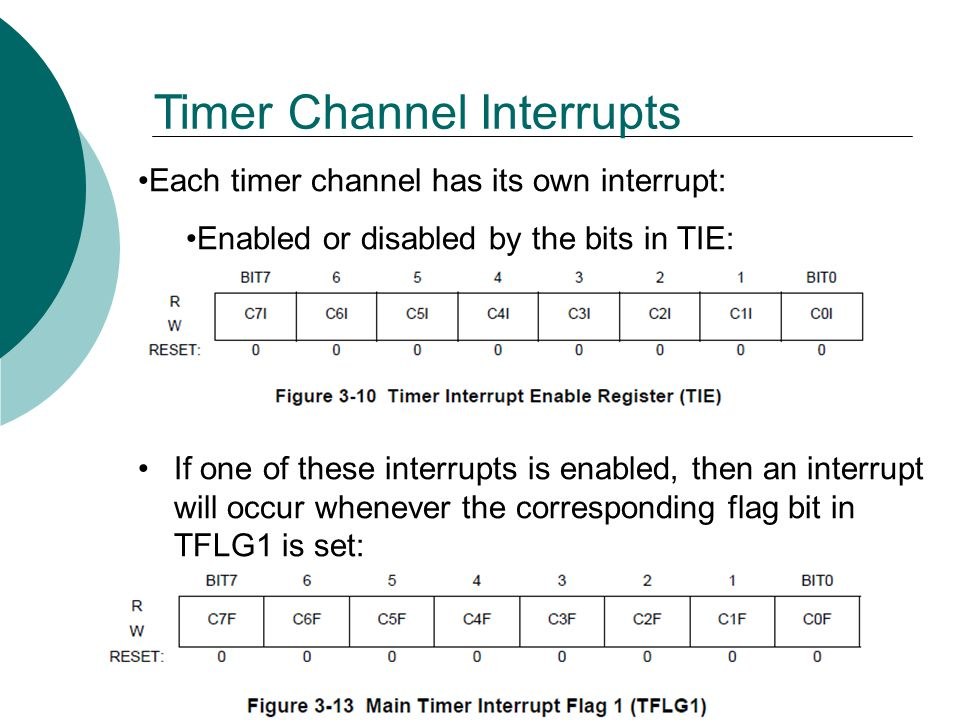 Each timer channel has its own interrupt: Enabled or disabled by the bits in TIE: If one of these interrupts is enabled, then an interrupt will occur whenever the corresponding flag bit in TFLG1 is set: Timer Channel Interrupts
