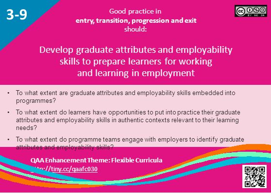 To what extent are graduate attributes and employability skills embedded into programmes.