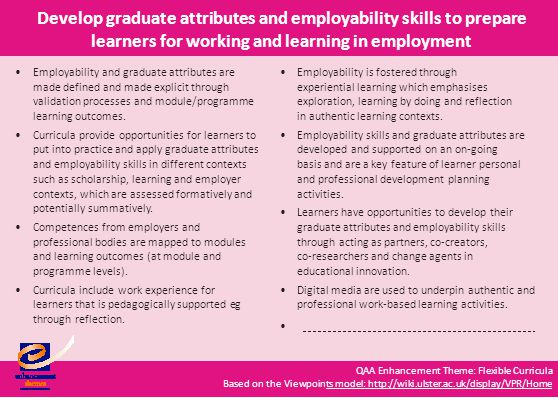 QAA Enhancement Theme: Flexible Curricula Based on the Viewpoints model: http://wiki.ulster.ac.uk/display/VPR/Homets model: http://wiki.ulster.ac.uk/display/VPR/Home Develop graduate attributes and employability skills to prepare learners for working and learning in employment Employability and graduate attributes are made defined and made explicit through validation processes and module/programme learning outcomes.