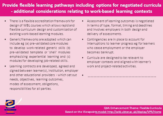 QAA Enhancement Theme: Flexible Curricula Based on the Viewpoints model: http://wiki.ulster.ac.uk/display/VPR/Homets model: http://wiki.ulster.ac.uk/display/VPR/Home Provide flexible learning pathways including options for negotiated curricula - additional considerations relating to work-based learning contexts There is a flexible accreditation framework for design of WBL courses which allows rapid and flexible curriculum design and customisation of existing work-based learning modules.