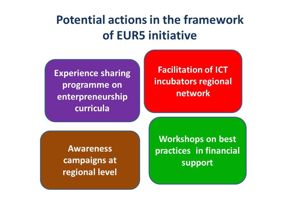 Experience sharing programme on enterpreneurship curricula Facilitation of ICT incubators regional network Awareness campaigns at regional level Works