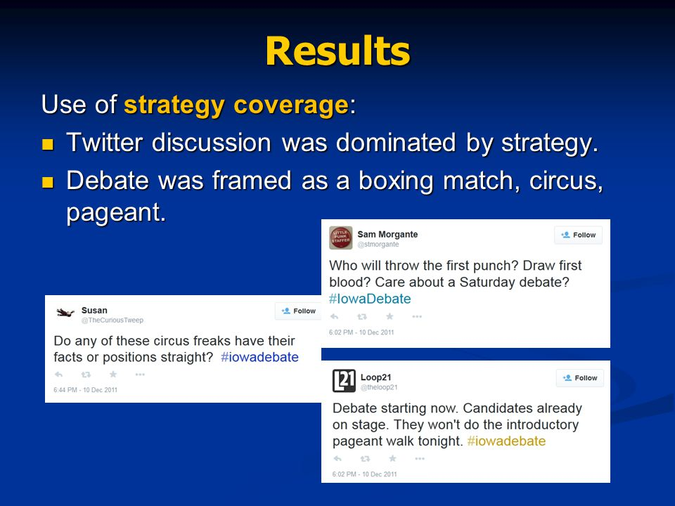 Results Use of strategy coverage: Twitter discussion was dominated by strategy.