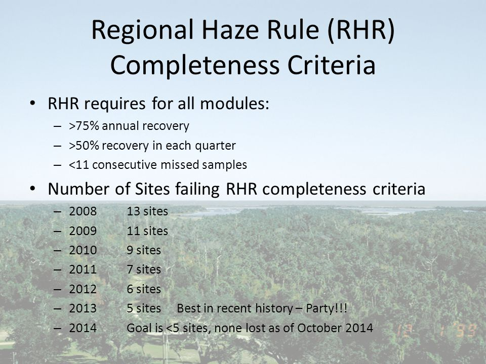Regional Haze Rule (RHR) Completeness Criteria RHR requires for all modules: – >75% annual recovery – >50% recovery in each quarter – <11 consecutive missed samples Number of Sites failing RHR completeness criteria – 200813 sites – 200911 sites – 20109 sites – 20117 sites – 2012 6 sites – 20135 sites Best in recent history – Party!!.