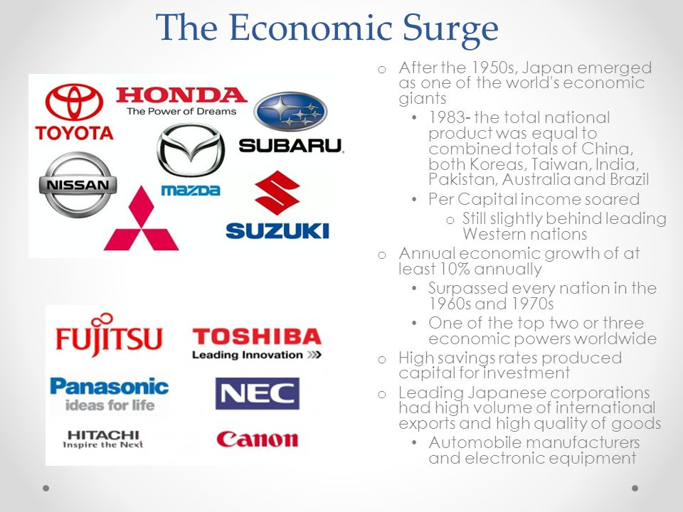 The Economic Surge o After the 1950s, Japan emerged as one of the world s economic giants 1983- the total national product was equal to combined totals of China, both Koreas, Taiwan, India, Pakistan, Australia and Brazil Per Capital income soared o Still slightly behind leading Western nations o Annual economic growth of at least 10% annually Surpassed every nation in the 1960s and 1970s One of the top two or three economic powers worldwide o High savings rates produced capital for investment o Leading Japanese corporations had high volume of international exports and high quality of goods Automobile manufacturers and electronic equipment