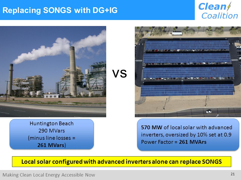 Making Clean Local Energy Accessible Now 21 Replacing SONGS with DG+IG Huntington Beach 290 MVars (minus line losses = 261 MVars) Huntington Beach 290 MVars (minus line losses = 261 MVars) vs 570 MW of local solar with advanced inverters, oversized by 10% set at 0.9 Power Factor = 261 MVArs Local solar configured with advanced inverters alone can replace SONGS