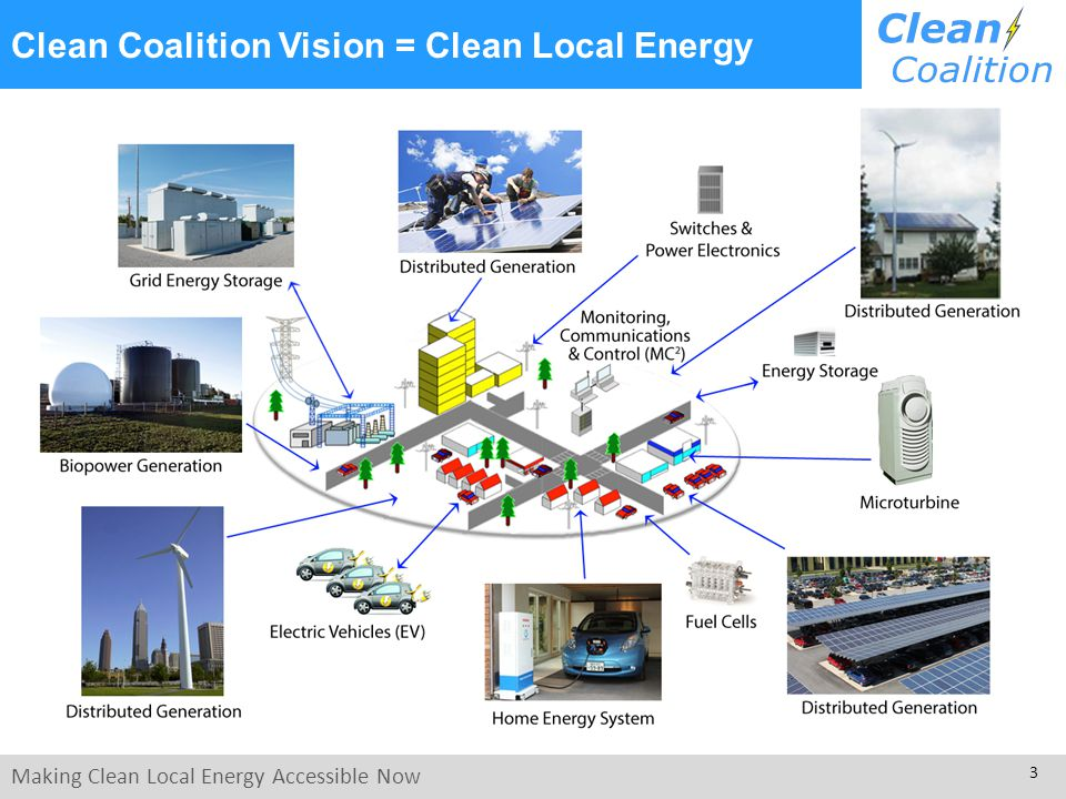 Making Clean Local Energy Accessible Now 3 Clean Coalition Vision = Clean Local Energy