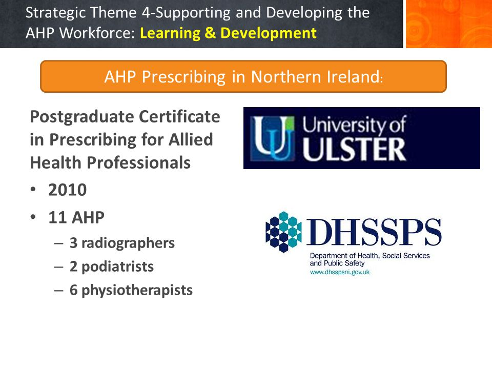 Strategic Theme 4-Supporting and Developing the AHP Workforce: Learning & Development Postgraduate Certificate in Prescribing for Allied Health Professionals 2010 11 AHP – 3 radiographers – 2 podiatrists – 6 physiotherapists AHP Prescribing in Northern Ireland :