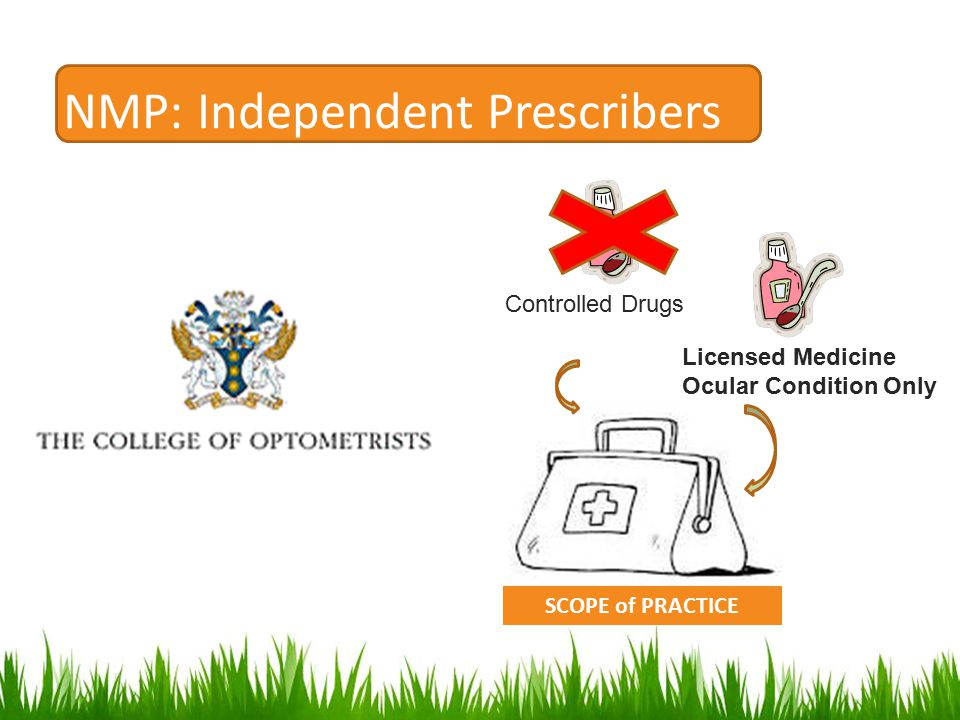 NMP: Independent Prescribers SCOPE of PRACTICE Controlled Drugs Licensed Medicine Ocular Condition Only
