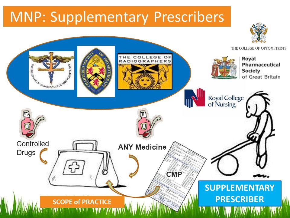 MNP: Supplementary Prescribers SCOPE of PRACTICE Controlled Drugs ANY Medicine CMP SUPPLEMENTARY PRESCRIBER