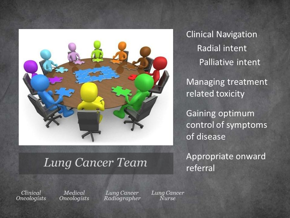 Lung Cancer Team Clinical Navigation Radial intent Palliative intent Managing treatment related toxicity Gaining optimum control of symptoms of disease Appropriate onward referral Clinical Oncologists Lung Cancer Nurse Lung Cancer Radiographer Medical Oncologists