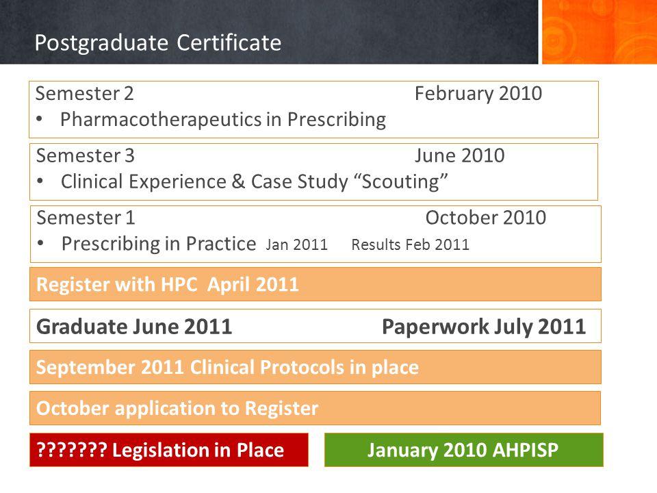 Postgraduate Certificate Semester 2 February 2010 Pharmacotherapeutics in Prescribing Semester 1 October 2010 Prescribing in Practice Jan 2011 Results