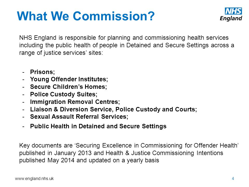 www.england.nhs.uk What We Commission.