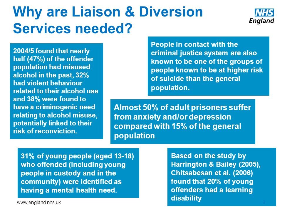 www.england.nhs.uk Why are Liaison & Diversion Services needed.