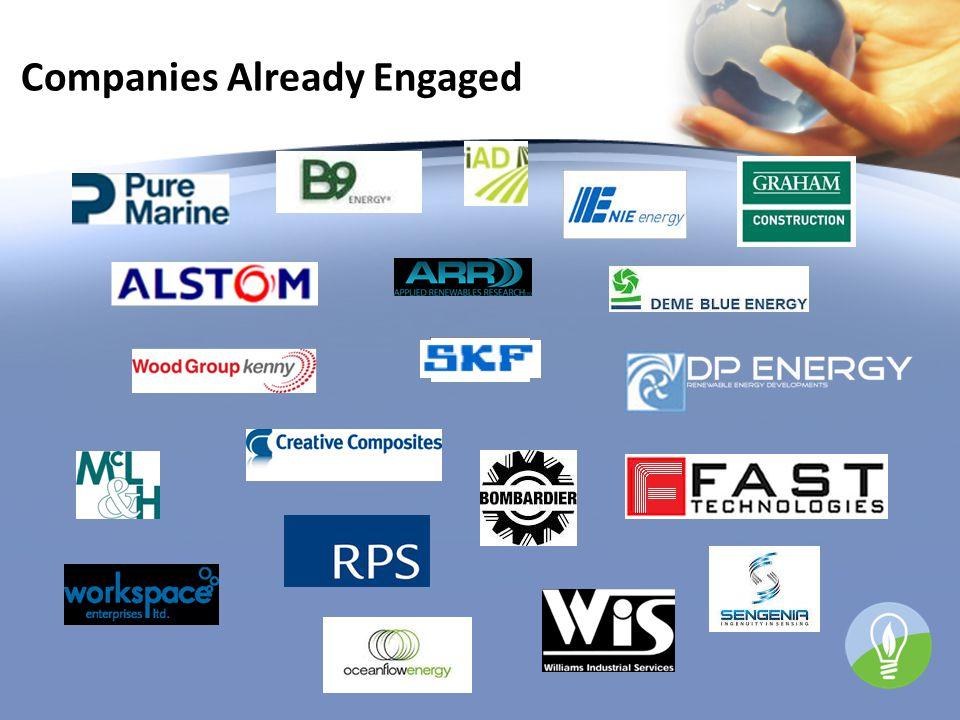 Companies Already Engaged