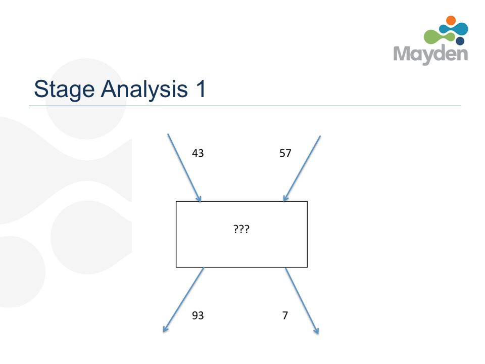 Stage Analysis 1