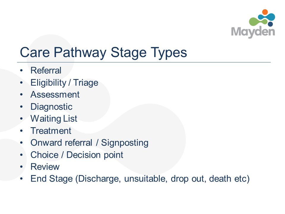 Care Pathway Stage Types Referral Eligibility / Triage Assessment Diagnostic Waiting List Treatment Onward referral / Signposting Choice / Decision point Review End Stage (Discharge, unsuitable, drop out, death etc)