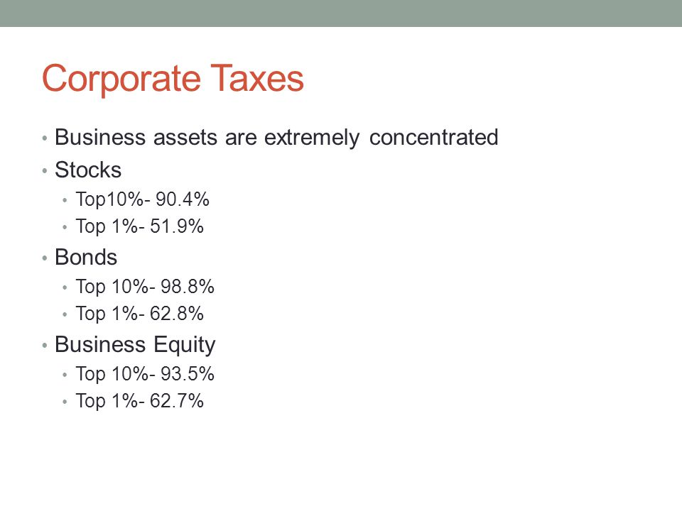 Corporate Taxes Business assets are extremely concentrated Stocks Top10%- 90.4% Top 1%- 51.9% Bonds Top 10%- 98.8% Top 1%- 62.8% Business Equity Top 10%- 93.5% Top 1%- 62.7%