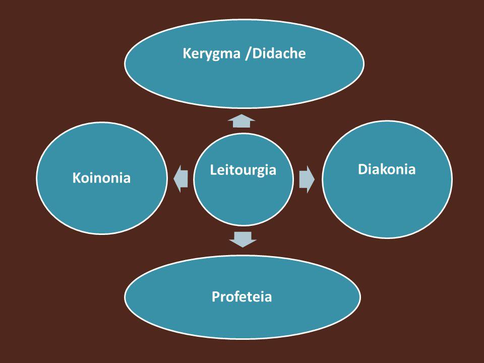 Leitourgia Kerygma /Didache Diakonia Profeteia Koinonia