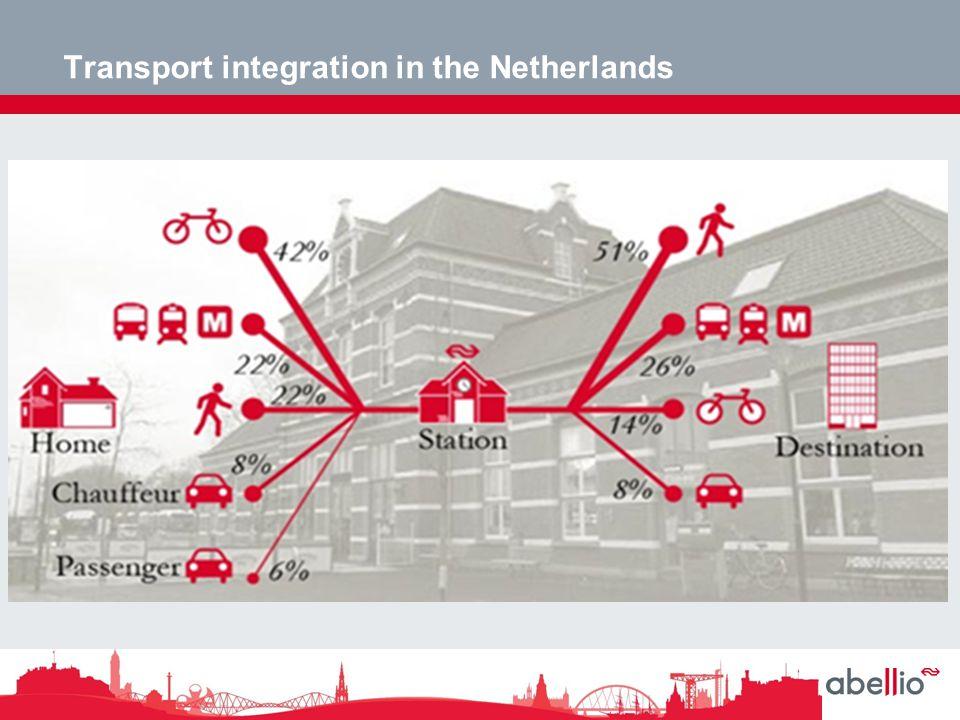 Transport integration in the Netherlands