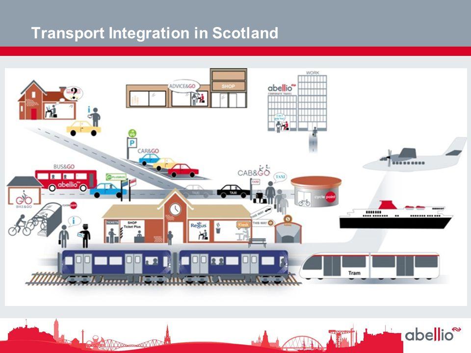 Transport Integration in Scotland