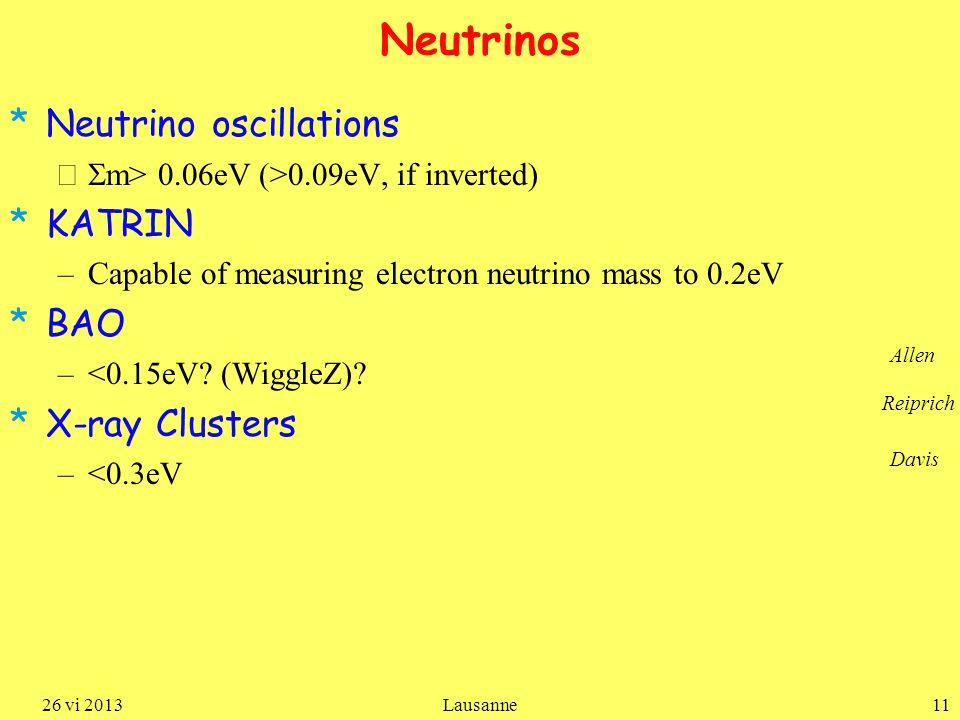 Neutrinos *Neutrino oscillations –  m> 0.06eV (>0.09eV, if inverted) *KATRIN –Capable of measuring electron neutrino mass to 0.2eV *BAO –<0.15eV.