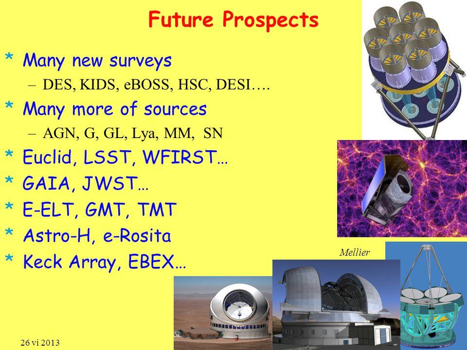 Future Prospects *Many new surveys –DES, KIDS, eBOSS, HSC, DESI…. *Many more of sources –AGN, G, GL, Lya, MM, SN *Euclid, LSST, WFIRST… *GAIA, JWST… *