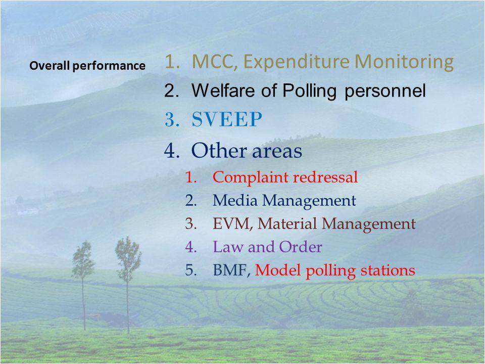 1.MCC, Expenditure Monitoring