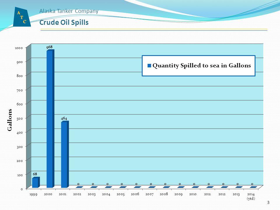 Alaska Tanker Company Crude Oil Spills 3