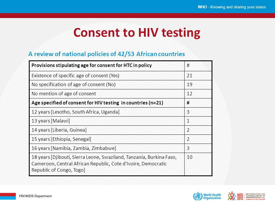 Consent issues Most countries reviewed had no formal policy Where they do the majority require parental consent <18yrs Lack of consistency in age of consent for sexual activity, medical procedures & HIV testing Many countries have exceptions – counsellor discretion, pregnant, married, parents themselves.