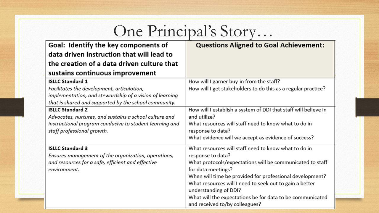 One Principal's Story…