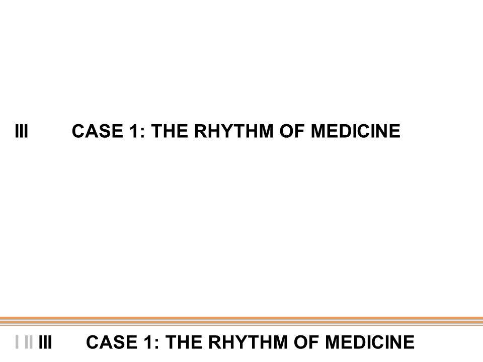 IIICASE 1: THE RHYTHM OF MEDICINE IICASE 1: THE RHYTHM OF MEDICINEIIII