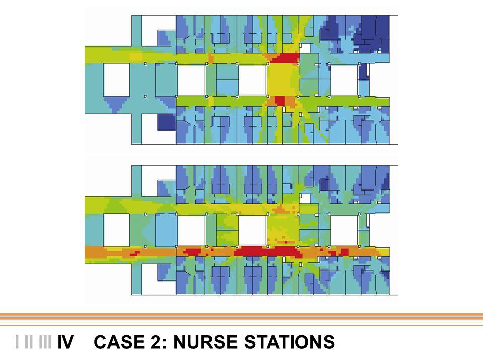 II CASE 2: NURSE STATIONS I IIIIV
