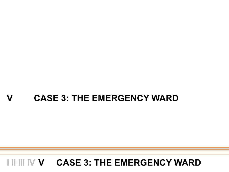 V CASE 3: THE EMERGENCY WARD V III IIIIV