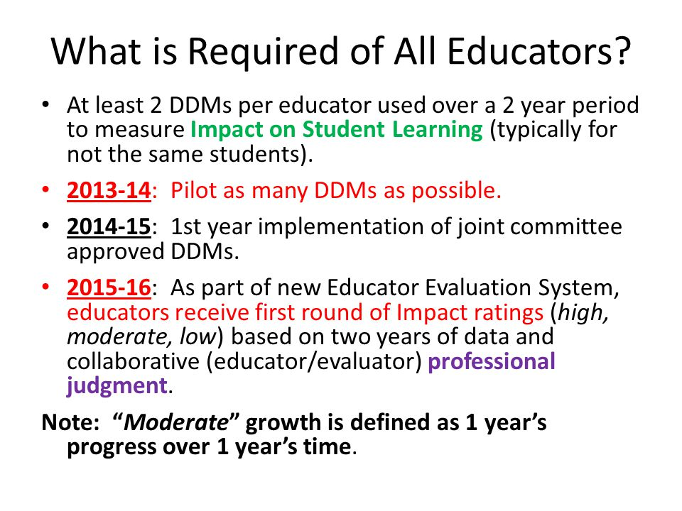 What is Required of All Educators.