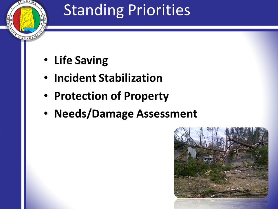 Planning Metrics 1 USAR – Major metropolitan areas, population of 100,000 or more with multi- story/multi-family structures 5 SAR – One per County for initial response (Ground & Aerial) 4 IMT – Per Area Command, State Forward Operating Division, and established JRSOI 1 EMAC A-Team – Per State EOC (24/7 shifts) 2 HAZMAT – Known infrastructure assessment (refineries, chemical plants, etc) 1 Water Rescue – Per major waterway in impacted area 1 Commo Strike Team – 2 Per Area Command, 1 per State Forward Operating Base, and 1 per established JRSOI 2 LE Strike Team – 2 per Area Command.