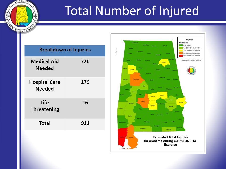 Total Number of Injured Breakdown of Injuries Medical Aid Needed 726 Hospital Care Needed 179 Life Threatening 16 Total921