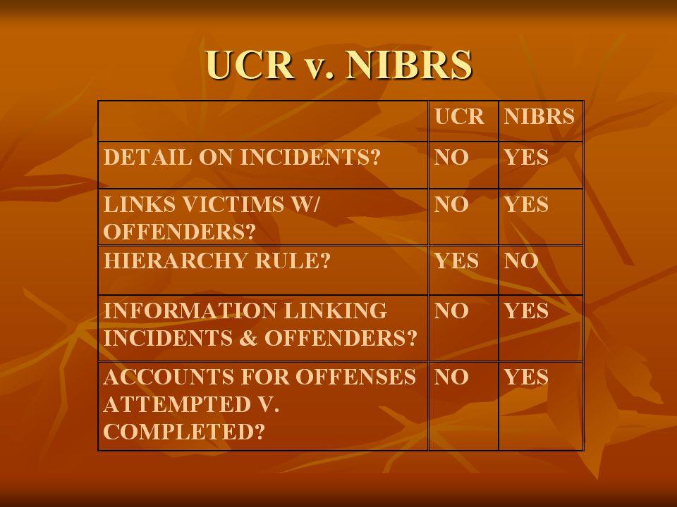 UCR v. NIBRS