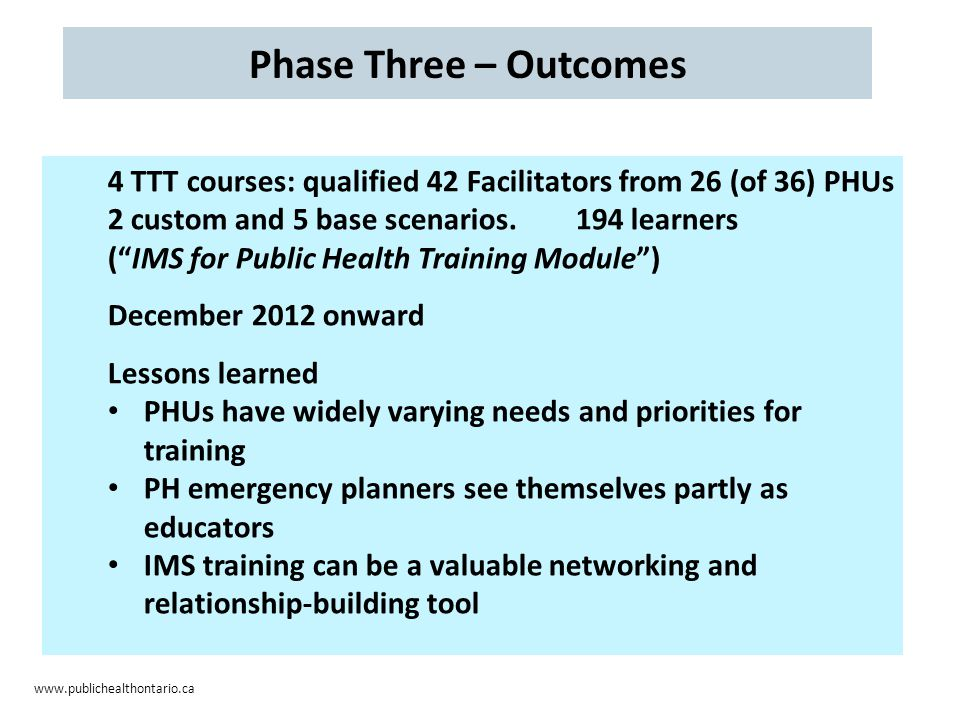 www.publichealthontario.ca Phase Three – Outcomes 4 TTT courses: qualified 42 Facilitators from 26 (of 36) PHUs 2 custom and 5 base scenarios.