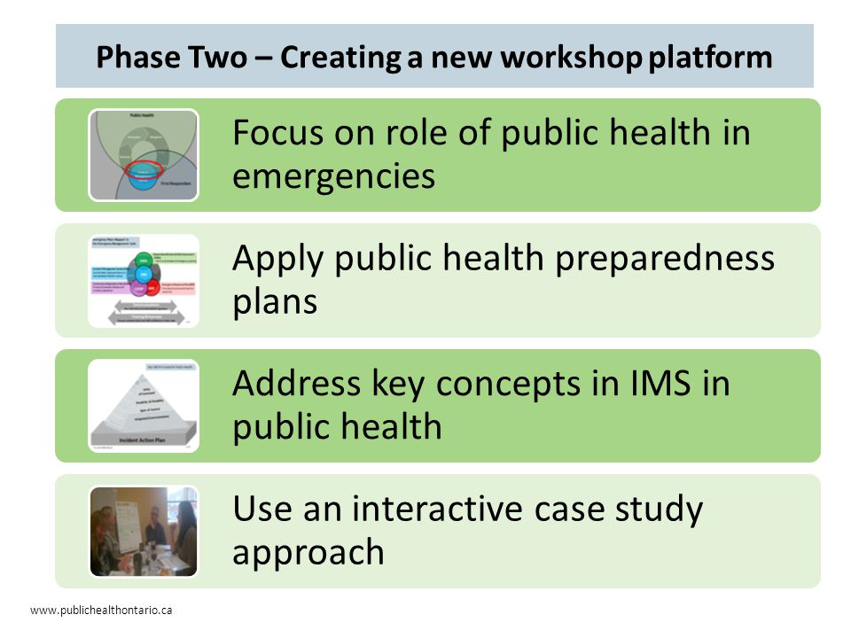 www.publichealthontario.ca Focus on role of public health in emergencies Apply public health preparedness plans Address key concepts in IMS in public health Use an interactive case study approach Phase Two – Creating a new workshop platform