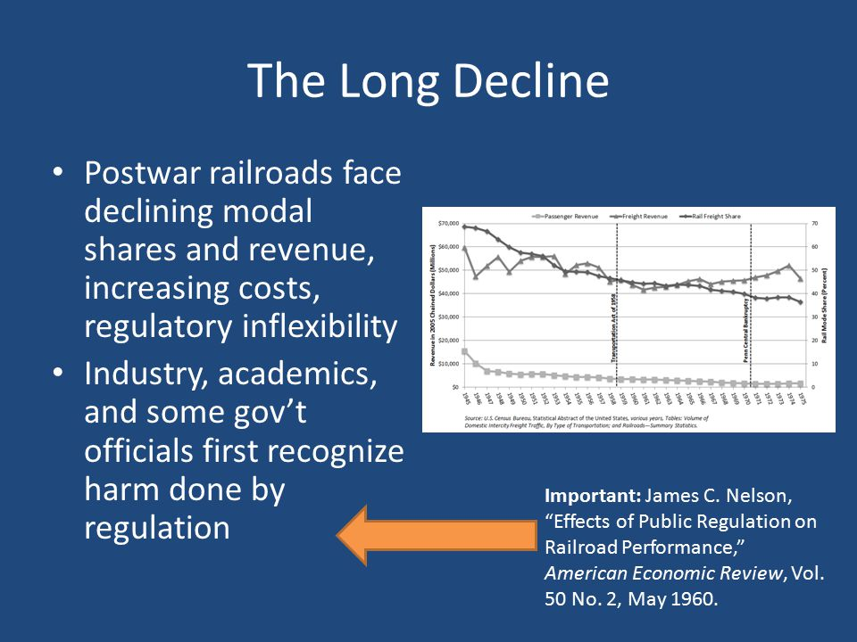 The Death and Life of Great American Railroads Penn Central files for bankruptcy (1970) Nixon signs Rail Passenger Service Act creating Amtrak (1970) 3R Act (1974), 4R Act (1976) (creating Conrail, ending umbrella ratemaking, deregulating produce movements, legalization of contract rates) Staggers Rail Act (1980) (Title II exempts most movements from rate regulation—180 R/VC rule)