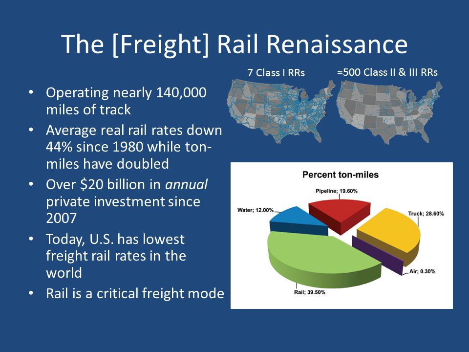 Continued Investment is Critical to Future Network Health To accommodate expected 2035 demand, railroads will need to finance about $150 billion in improvements Railroad investors have been clear that reregulation will lead them to demand higher dividends at the expense of network investment