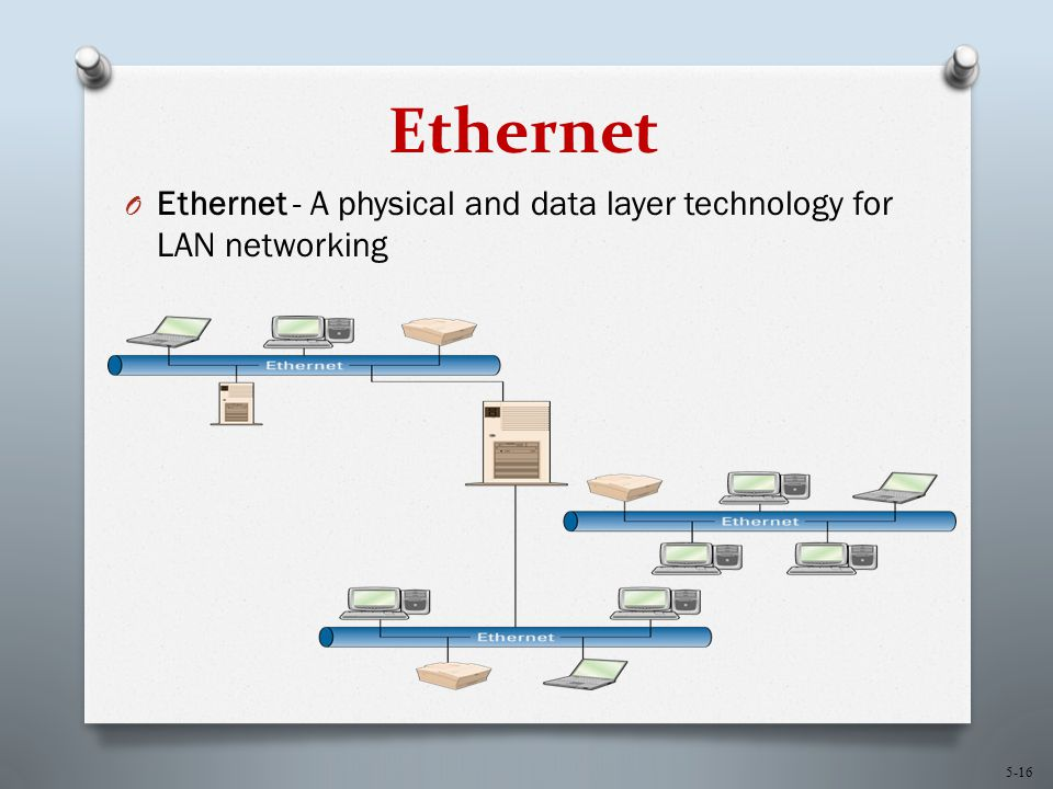 5-16 Ethernet O Ethernet - A physical and data layer technology for LAN networking